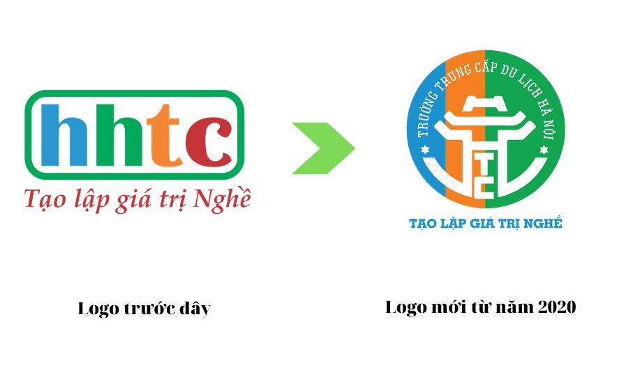 Trường Trung cấp Du lịch Hà Nội (HHTC) thay đổi bộ nhận diện thương hiệu thay đổi logo e1578275880937